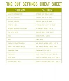 Silhouette Cameo Cut Settings Cheat Sheet by lihansen07
