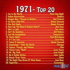 Top 20 in 1971
