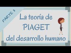 Jean Piagetes considerado el padre de la epistemología genética y en su conocida teoría constructivista del desarrollo humano -en la que presta especial atención al desarrollo de los niños- incorpora un interesante desarrollo e interpretación de dos conceptos: la asimilación y la acomodación. Para Piaget el proceso de asimilación consiste en interiorizar o internalizar un …