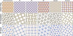 reciprocal frame architecture - Google Search