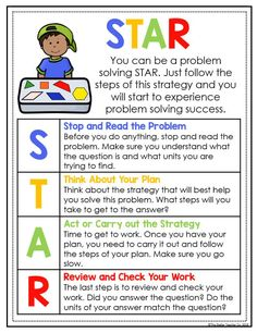 Math problem solving can be so challenging for students. These math strategy posters will help you teach effective problem solving strategies, and they are a great reference tool for students to keep… Math Strategies Posters, Multiplication Strategies, Mental Math Strategies, Mental Maths, Math Classroom, Math Math, Math Vocabulary Words, Math Fractions, Kindergarten Math