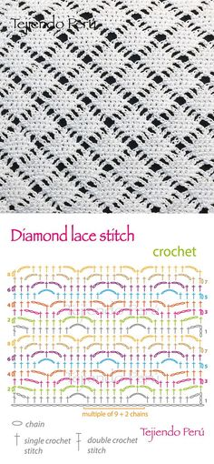 Image result for diamond lace stitch crochet graph