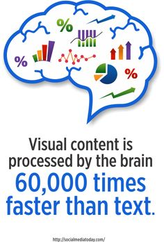 7 Awesome Things An Infographic Can Do For Your Business