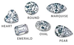 Diamond Shape refers to the outline of the stone (pear, oval, round, etc.).  Diamond cut refers to a stone's facet arrangement. GIA. (6/20/12)