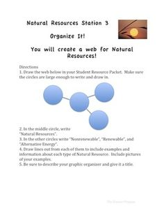 Natural Resources and Fossil Fuels activities (comprehension, sequencing, organizing, creating, and vocabulary)