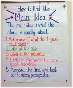 Main Idea Anchor Chart--Worked great in my fifth grade classroom! by maryann Reading Workshop, Reading Skills, Guided Reading, Teaching Reading, Close Reading, Reading Strategies, Reading Lessons, Reading Logs, Math Lessons
