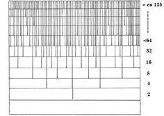 Min DNA-slumpmix − bra att veta om myOrigins