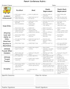 Parent-Teacher Conference Rubric