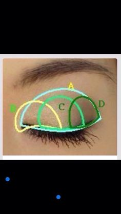 How To Do A Smokey Eyes. Step By Step. #Beauty #Trusper #Tip
