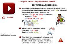 Les Adjectifs Possessifs, French Grammar, Languages, Foreign Language, Grammar, Fle, Idioms
