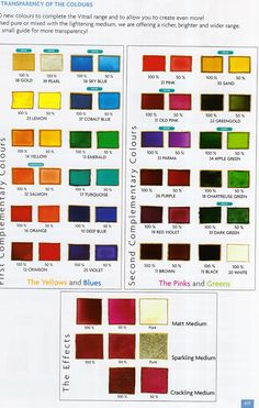 1000 images about glass painting designs on pinterest for Pebeo vitrail glass paint instructions