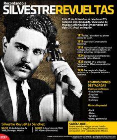 A 115 años de su nacimiento, recordamos a Silvestre Revueltas, el compositor mexicano de música sinfónica más importante del siglo XX. Aquí su legado. #Infografia