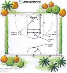 26 Best Backyard Courts images | Backyard, Home basketball ...
