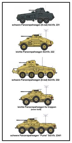 In the German Wehrmacht, armored cars were intended for the traditional cavalry missions of reconnaissance and screening. Army Vehicles, Armored Vehicles, Armored Car, German Soldiers Ww2, Afrika Korps, Military Weapons, Military Gear, Armored Fighting Vehicle, World Of Tanks