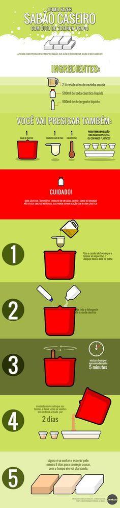 Como fazer sabão caseiro com óleo de cozinha usado