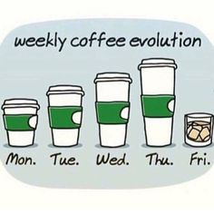 The coffee cups are backwards. I start my week with the largest cup and end my week with the smallest.