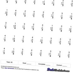 These fact family worksheets are structured as one minute