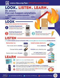 Look. Fire Safety Poster, Health And Safety Poster, Fire Safety Tips, Safety Posters, Disaster Preparedness, Survival Prepping, Training And Development, Child Development, Home Safety