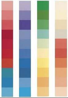 Kleurenpalet Lentetype - modelprofile