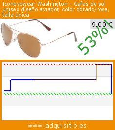 Iconeyewear Washington - Gafas de sol unisex diseño aviador, color dorado/rosa, talla única (Ropa). Baja 53%! Precio actual 9,00 €, el precio anterior fue de 19,05 €. http://www.adquisitio.es/iconeyewear/washington-gafas-sol