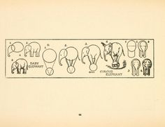 "How to draw a circus elephant from the public domain book, ""What to draw and how to draw it (c1913)"" by E. G. Lutz."