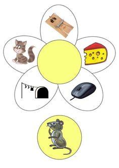Shelf material sounds Preschool Worksheets, Kindergarten Activities, Science Activities, Preschool Activities, Cute Powerpoint Templates, Body Parts Preschool, Preschool Pictures, Creative Activities For Kids, Montessori Materials