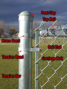 Chain Link Corner Post Chain Link Fence Installation Chain Link