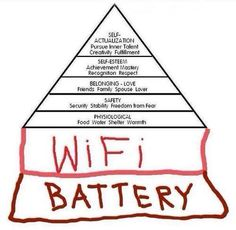 Maslow Updated for 2014