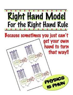 {{Free}} Right Hand Model Freebie for Right Hand Rule - This rule is used to relate the direction or force and velocity of a charge moving through an electric field. It can be used for all levels of high school physics. These really help in my conceptual classes ---- it is the first time they have met the z-axis. Grade Level(s): Ninth, Tenth, Eleventh, Twelfth, Higher Education