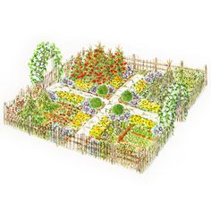"I've finally found my garden layout! Thanks to BHG! ""An Eye-Catching Kitchen Garden Plan Enjoy a full summer of homegrown vegetables with this ornamental potager garden. Potager Garden, Veg Garden, Garden Pests, Edible Garden, Garden Landscaping, Plan Potager, Garden Farm, Vegetable Garden Planning, Vegetable Gardening"