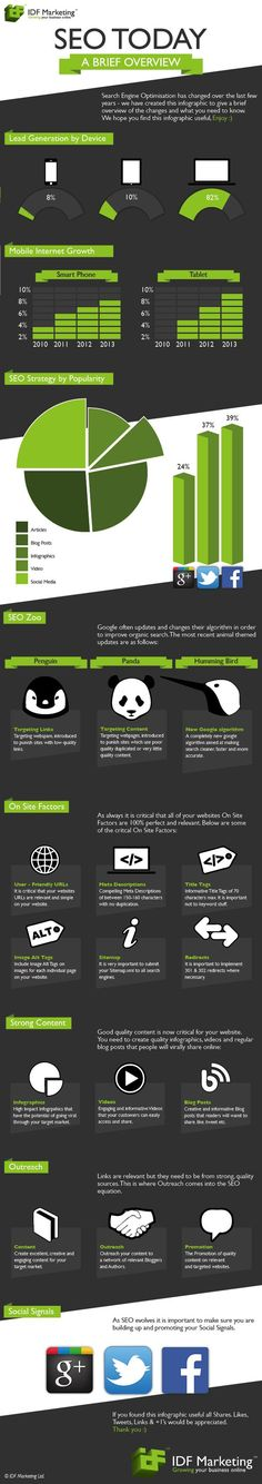 SEO today #infografia #infographic #seo