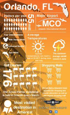 Orlando facts 2013 - Kalos Services, Inc.