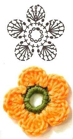 Crochet Puff Flower Slippers - Craft & Patterns Como Hacer 24 Flores a Crochet Muy faciles! Crochet Puff Flower, Crochet Leaves, Crochet Flower Patterns, Crochet Flowers, Crochet Ideas, Unique Crochet, Love Crochet, Irish Crochet, Double Crochet
