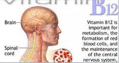 7 sinais de que você tem deficiência de vitamina B12 | Cura pela Natureza