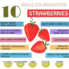 Health Benefits of Strawberry: Boost short-term memory Low in calories High in fiber helps burn stored fat Promote bone health Antioxidant Lower Cardiovascular Disease Include this fruit in your meals to make you healthier and happier. Best Green Juice Recipe, Benefits Of Berries, Fruit Benefits, Strawberry Health Benefits, Bone Health, Eyes Health, Lose Weight Naturally, Delicious Fruit, Food Facts