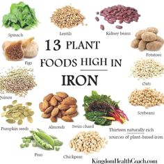 Nutrition: Great Tips For Improving Your Health. There is more to nutrition than just eating produce. It is essential to your health and will make your life better. Foods With Iron, Foods High In Iron, Iron Rich Foods, Meals High In Iron, Veggies High In Iron, Foods High In B12, Vegan Nutrition, Health And Nutrition, Nutrition Guide