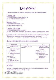 Les accents #french #francais