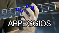 Use simple arpeggios to master the guitar neck with this visual aid. Music theory made easy.