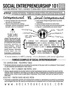 What Is Social Entrepreneurship #infographic via @intelligentHQ