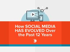 How Social Media Has Evolved Over the Past 12 Years http://www.convinceandconvert.com/social-media-strategy/how-social-media-has-evolved/