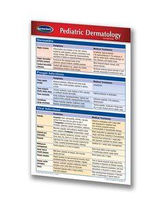 Std Chart and Symptoms