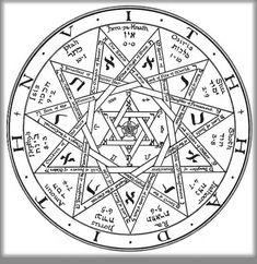 Esoteric Symbols - Enochian Sigil