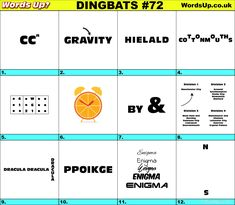Dingbats & Whatzits Rebus online and printable Puzzles #dingbats #whatzits #rebus #puzzle #game #brainteasers #dingbat #whatzit #quiz #games #free #quotes #sayings #proverbs #phrases #fun #ideas Rebus Puzzles, Printable Puzzles, Logic Puzzles, Word Puzzles, Word Up, Word Play, Brain Busters, Brain Teasers Riddles, Brain Breaks