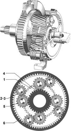 Planetary Gearbox Design Calculations Filetype Ebook