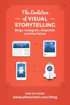 The Amazing Evolution of Visual Storytelling | Visual storytelling has come a long way from LiveJournal and Flickr. These changes have taught us lessons we can use in our content processes today!