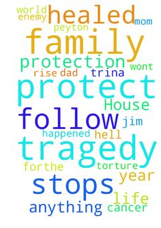 Marriage/Family/Tragedy/Employment/House -  Please pray that I marry KATIE. Please pray that Jesus protects me from attacks from the enemy, I am alone and attacked often. Please pray that I wont get mouth or throat cancer. Please pray that my boss is kind to me and shows me respect. Please pray that thehold the adversary has over my Dad is broken. Please pray that my brother Eddie is healed, redeemed, and brought back to the family with all that he needs. Please pray that my cousin Joey…