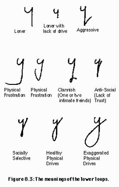 This Y Loop will make her blush… – Handwriting University: Learn Handwriting Analysis and Graphology. Signatures Handwriting, Handwriting Recognition, Improve Your Handwriting, Improve Handwriting, Cursive Handwriting, Handwriting Ideas, Psychology Courses, Colleges For Psychology, Forensic Psychology