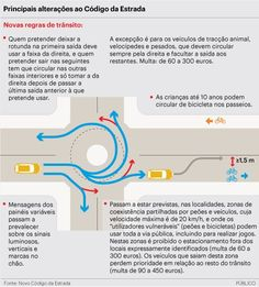 codigo-estrada-rotunda