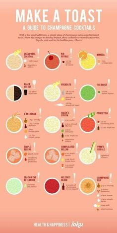 Your guide to champagne cocktails.