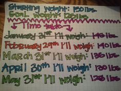Manageable weight loss this is totally my plan